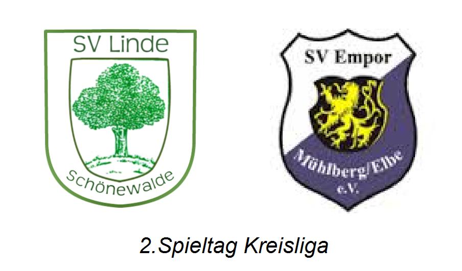 Niederlage in Schönewalde
